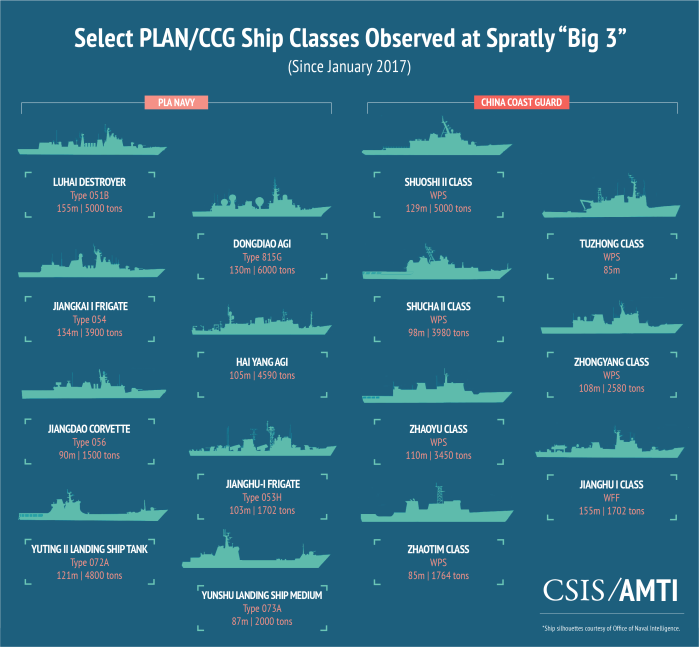select-plan-and-ccg-ship-classes-spratly-big-3-jan-17